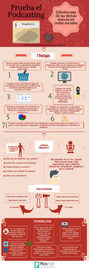 Infografia-podcast